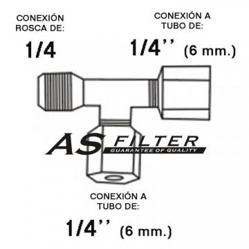 L C.ROS1/4 X C.ROS1/4 X ROS1/4